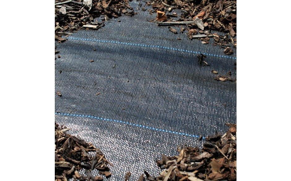 Permatex Ground Cover